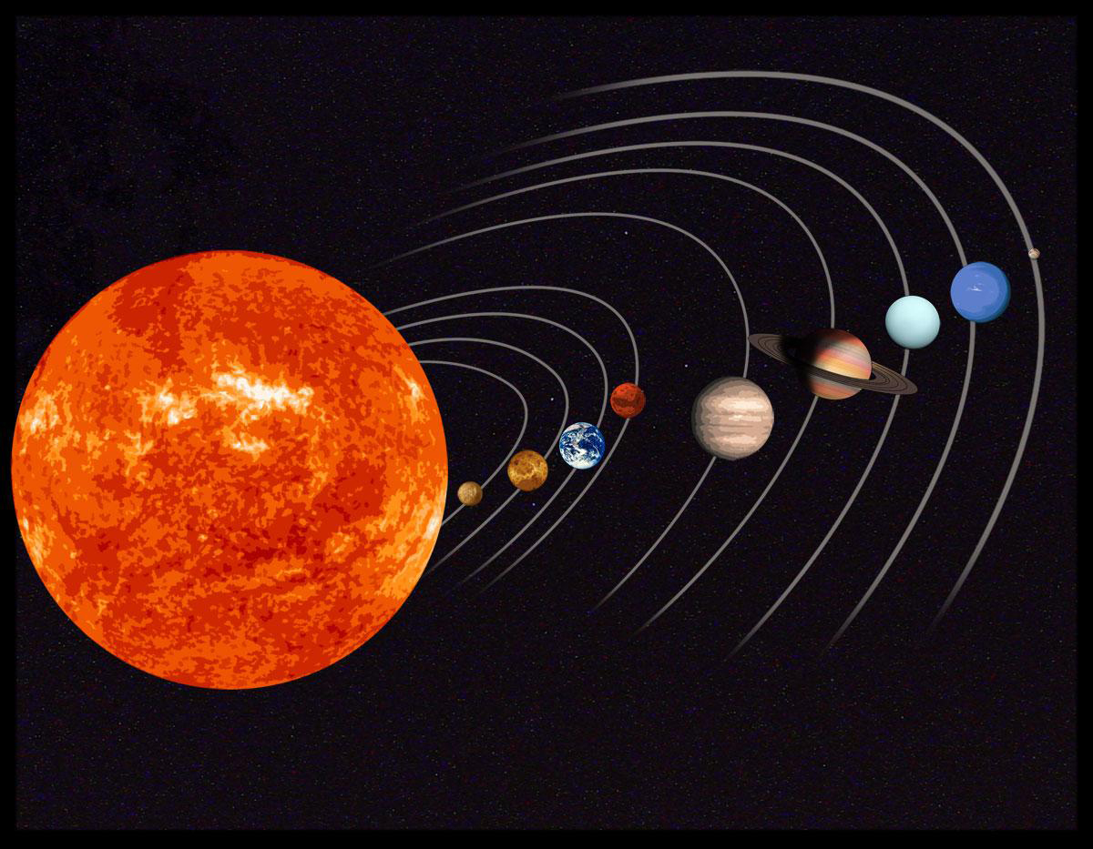 where are we in the solar system-#8